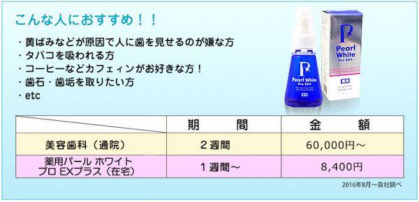 美容歯科とのコスト比較